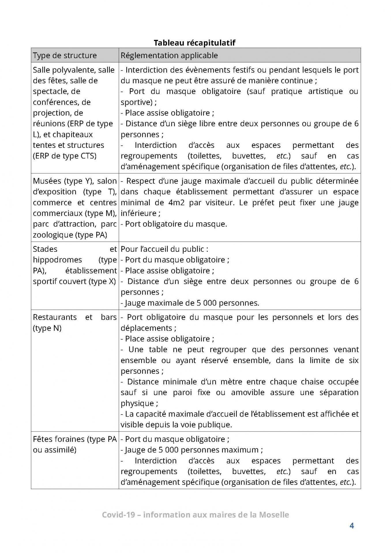 Pages de lettre d information aux maires n 19 covid page 4